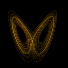 330px-lorenz_attractor_yb-svg